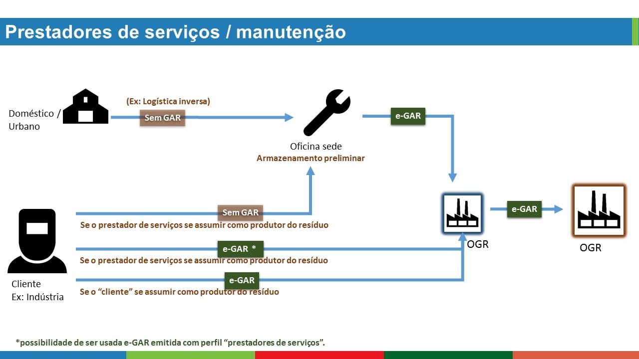 Prestadores_servicos